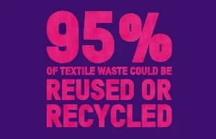 95% of textile waste could be used or recycled.