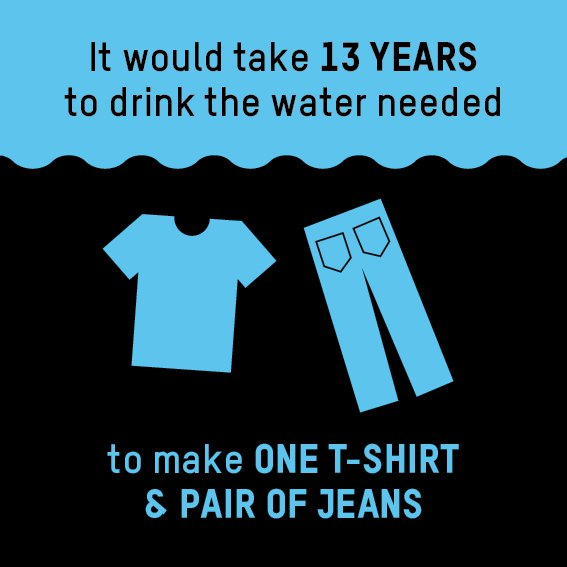 A blue and black graphic showing a T-shirt and a pair of jeans 13 years to drink the water used to make one T-shirt and pair of jeans