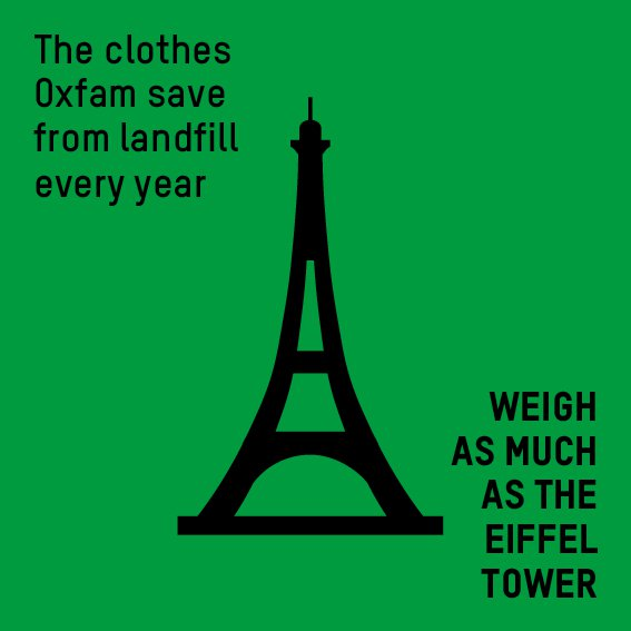 Green graphic with the Eiffel tower 'the clothes Oxfam save from landfill every year weigh as much as the Eiffel tower
