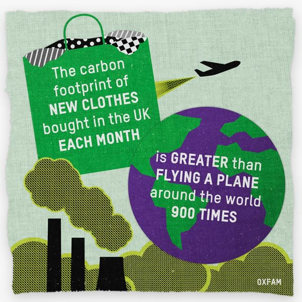 The carbon footprint of new clothes bought in the UK each month is greater than flying a plane around the world 900 times