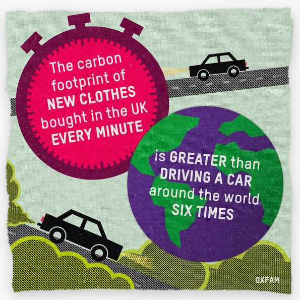 Graphic: The carbon footprint of clothes bought in the UK every minute is greater than driving around the world 6 times