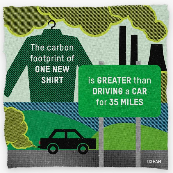 A graphic with the words 'The carbon footprint of one new shirt is greater than driving a car 35 miles'